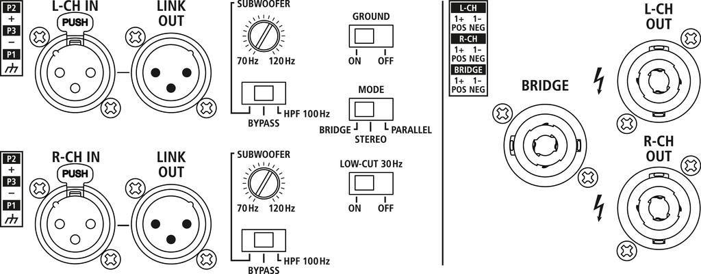 IMG Stageline STA-1500A Verstärker